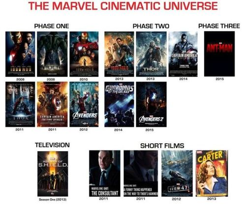 Marvel-Cinemetaic-Universe