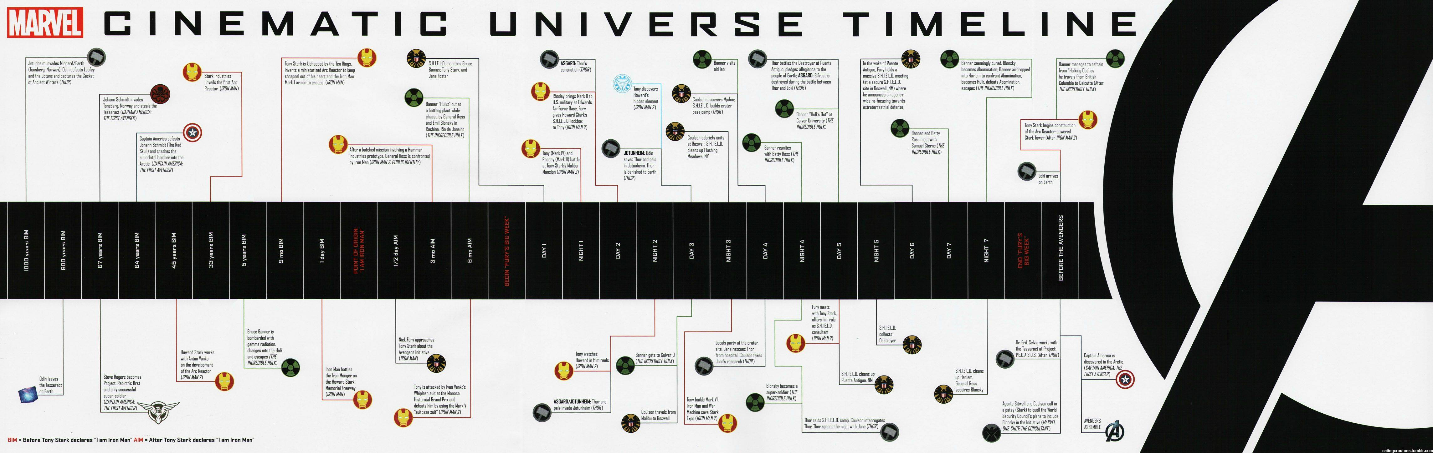 Marvel-Movie-Universe