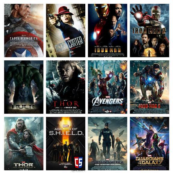 Chronological Order of Marvel Cinematic Universe